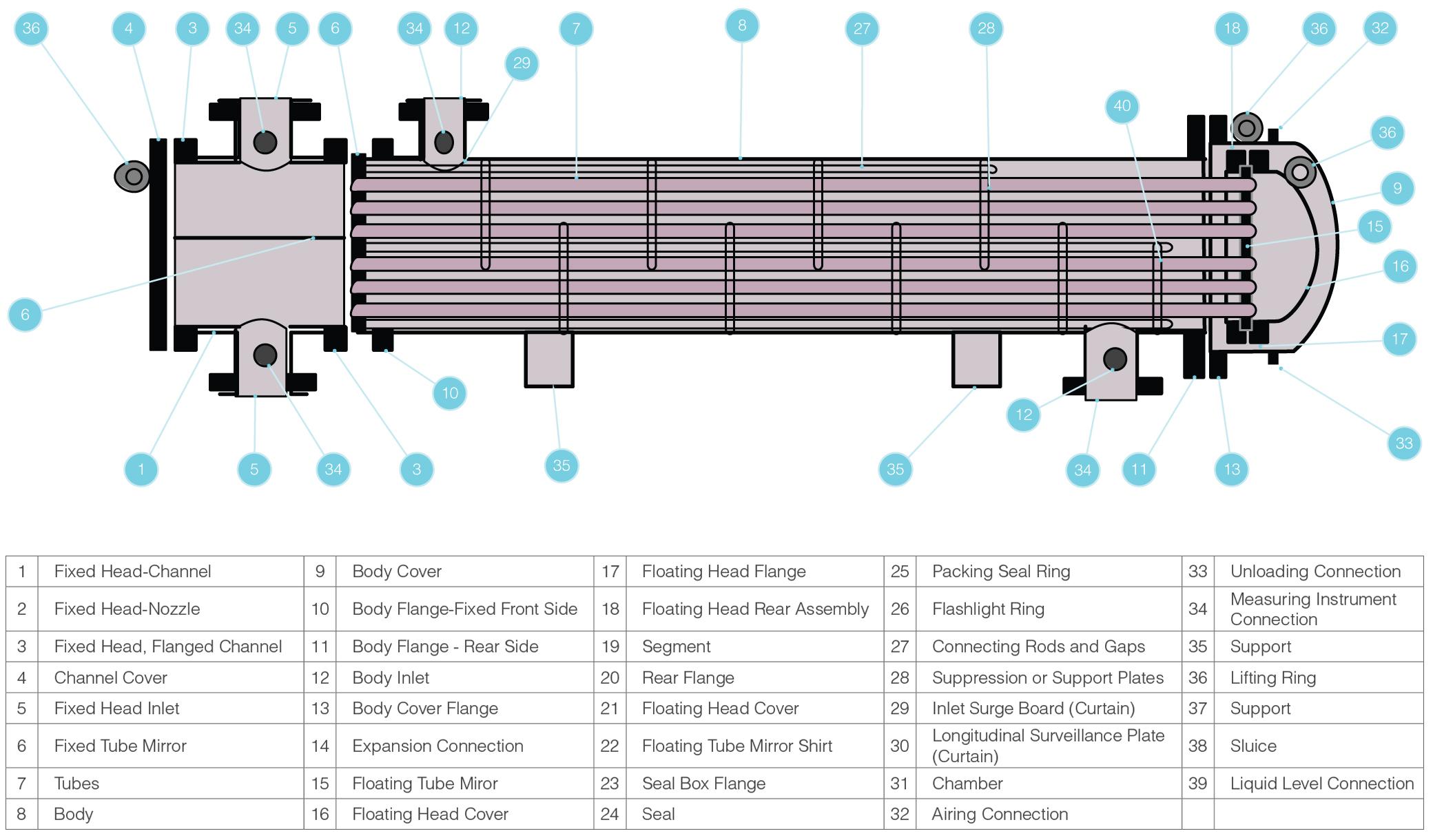 Components Of Tube Heat Exchangers,Minimalist House Design